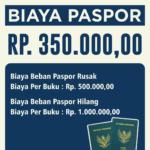 biayapaspor